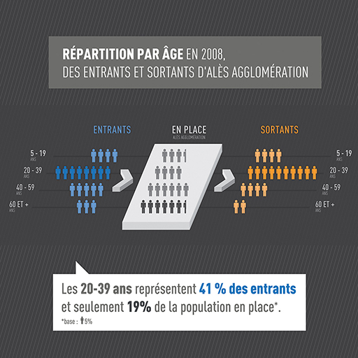 repartition-age-v3